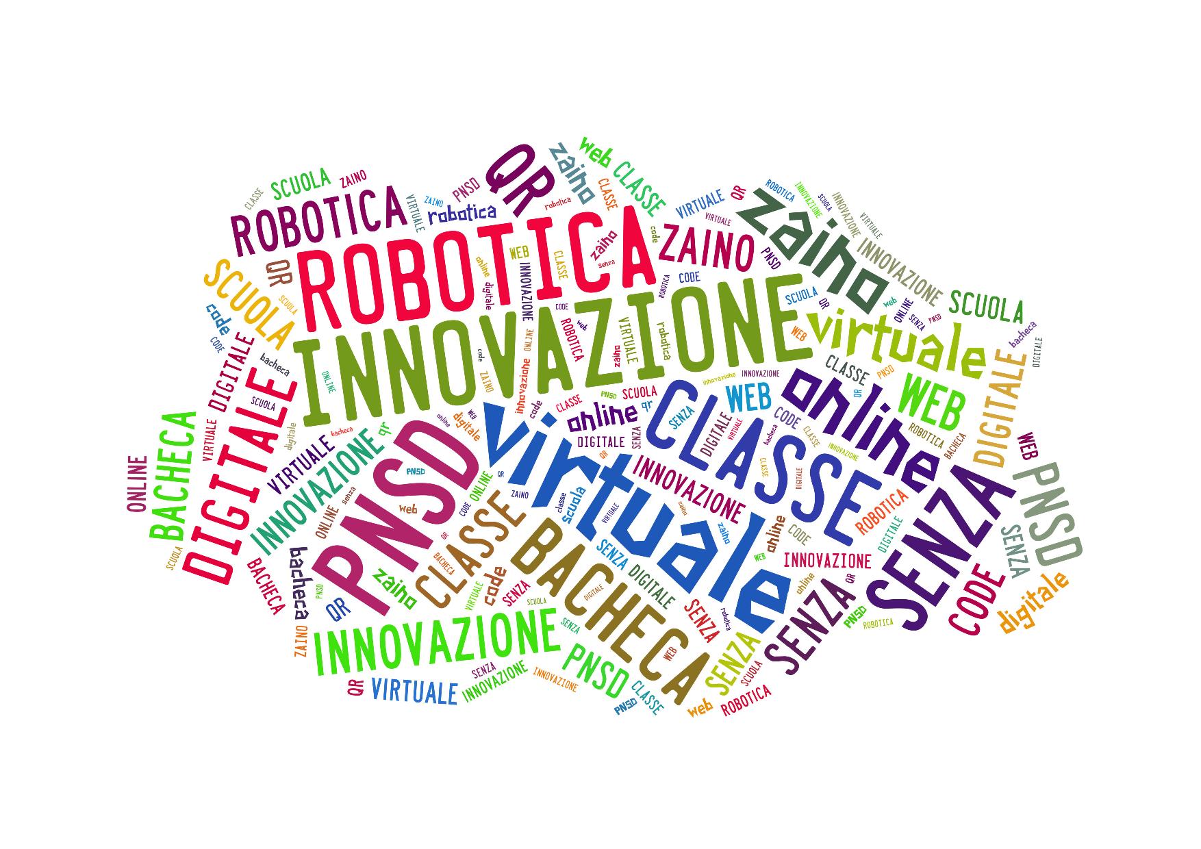 Il 33° e PSND:  innovazione didattica